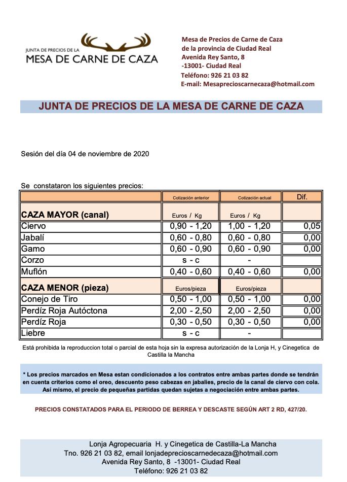 Precios de la Mesa de la Carne de Caza de Ciudad Real - 4 noviembre